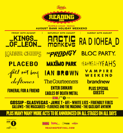 Lineup Reading